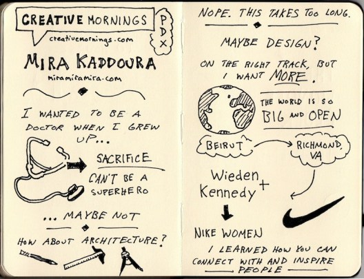 Sketchnotes of Mira Kaddoura's Creative Morning Talk On The Wonder Clock And Other Passion Projects